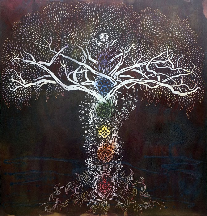 Chakras | Tree of Life